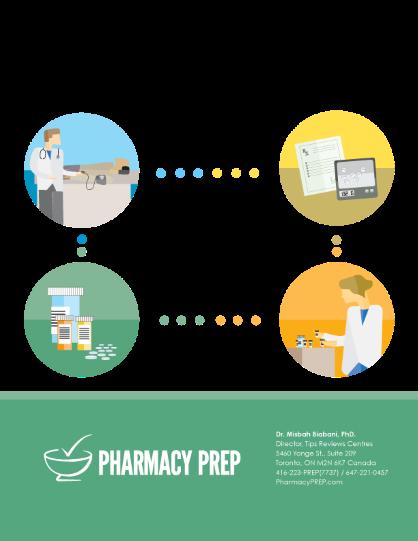 communication skills in pharmacy case study